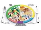 Гостиница Рай - иконка «питание» в Соль-Илецке